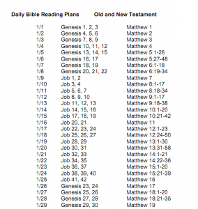 A Good Start in 2012: Bible Reading | Contented at Home
