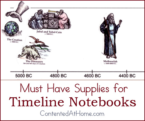 Must Have Supplies for Timeline Notebooks