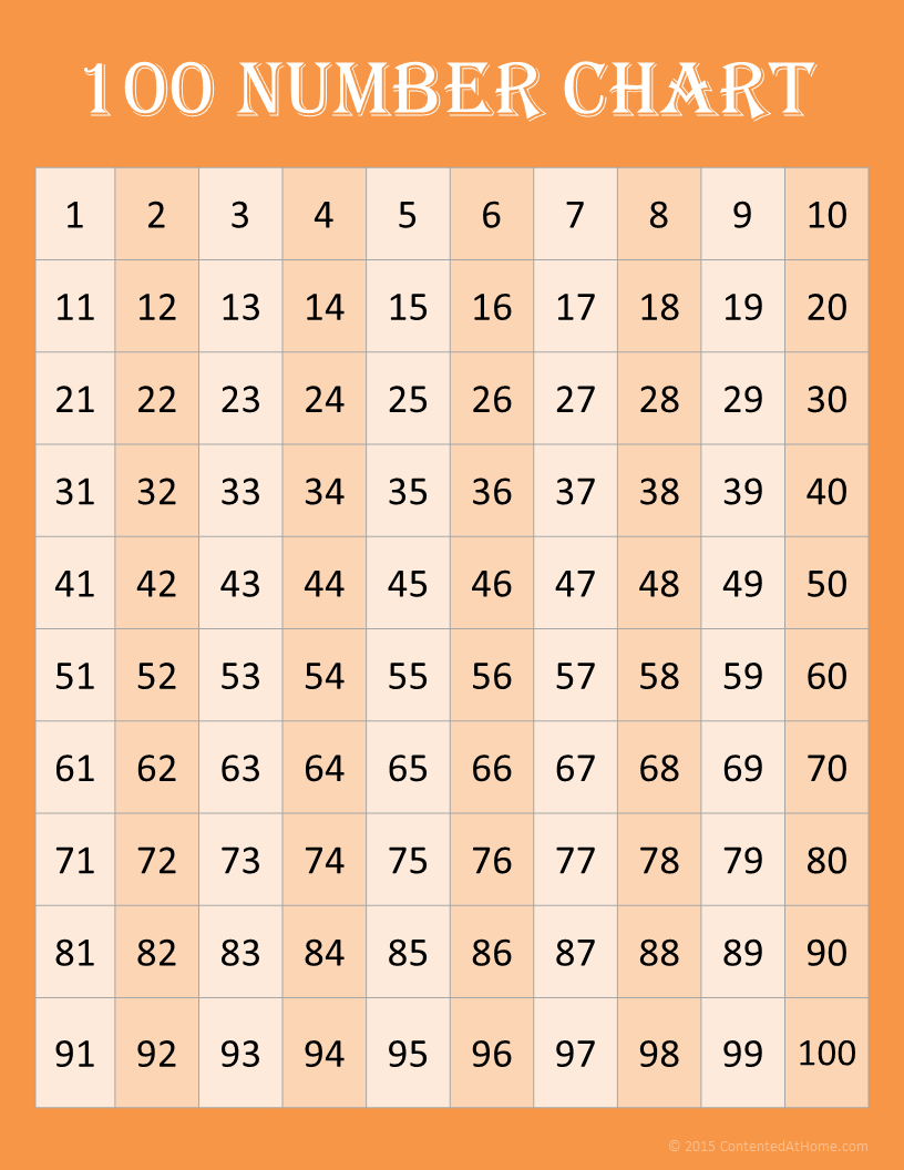 Free Math Printables 100 Number Charts Contented At Home