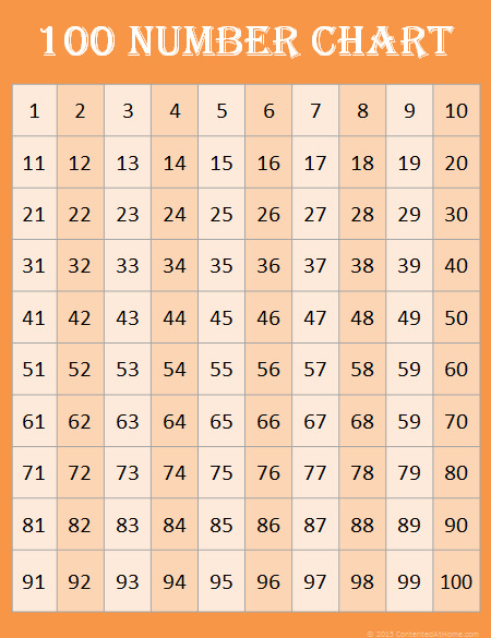 Free Printable 100 Number Chart