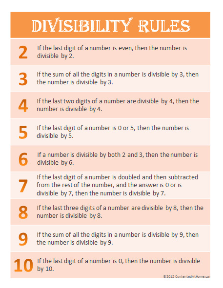 This free printable divisibility rules chart would be perfect to use as a wall chart or to add to a student notebook for quick reference!