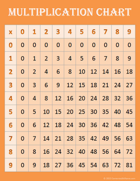 Free Math Printables: Multiplication Chart {Orange}