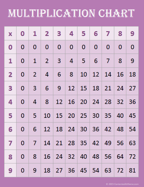 Free Math Printables: Multiplication Chart {Purple}