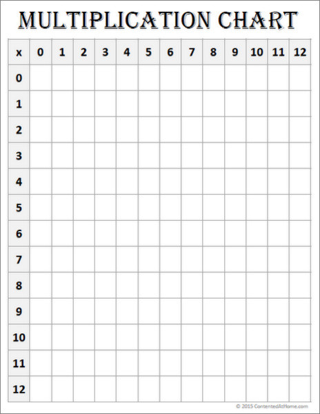 math worksheet : free math printable blank multiplication chart 0 12  contented  : Multiplication Table Blank Worksheet