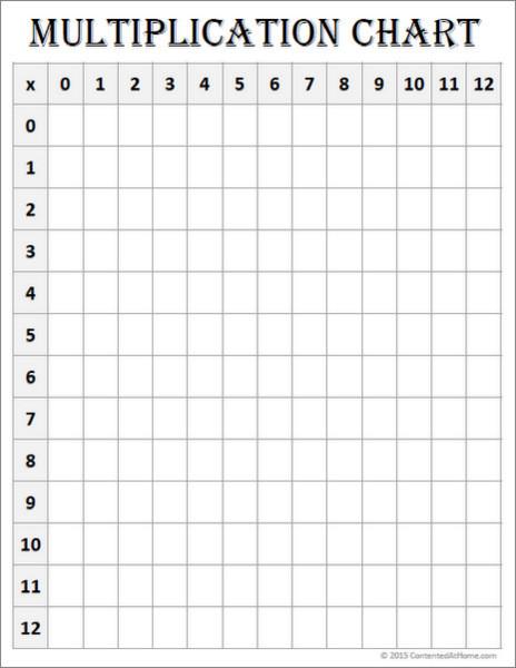 Free Math Printable: Blank Multiplication Chart (0-12)
