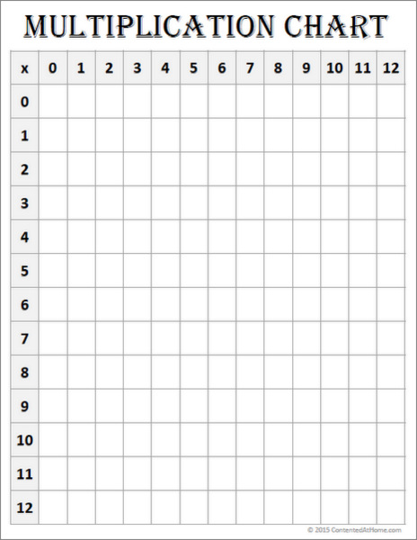 Printable Math Worksheets Up To 12x12 : Free math printable blank multiplication chart