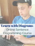 Learn with Diagrams: Online Sentence Diagramming Course