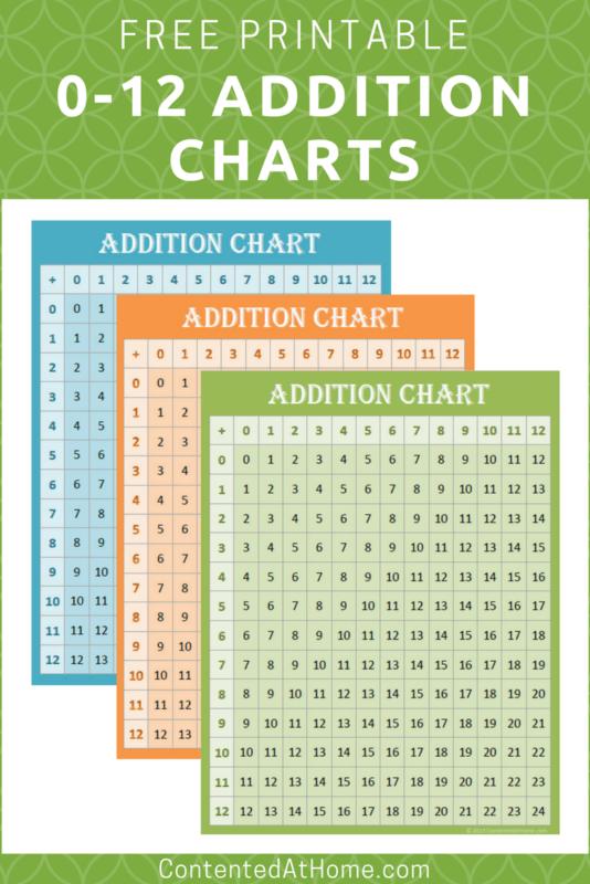Free printable addition charts (0-12)