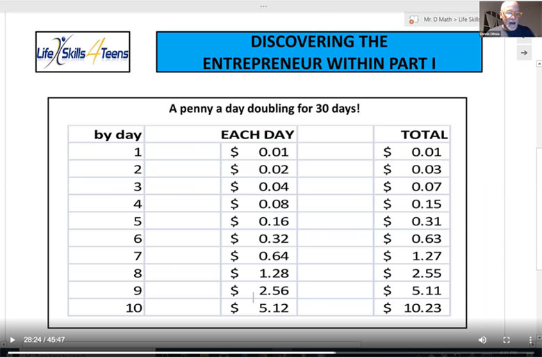 Screen showing how a penny can double for 30 days